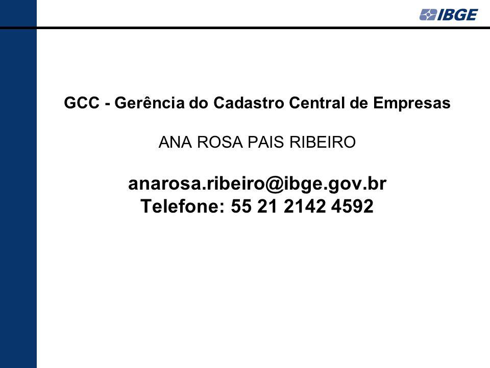 GCC - Gerência do Cadastro Central de Empresas ANA ROSA PAIS RIBEIRO anarosa.ribeiro@ibge.gov.br Telefone: 55 21 2142 4592