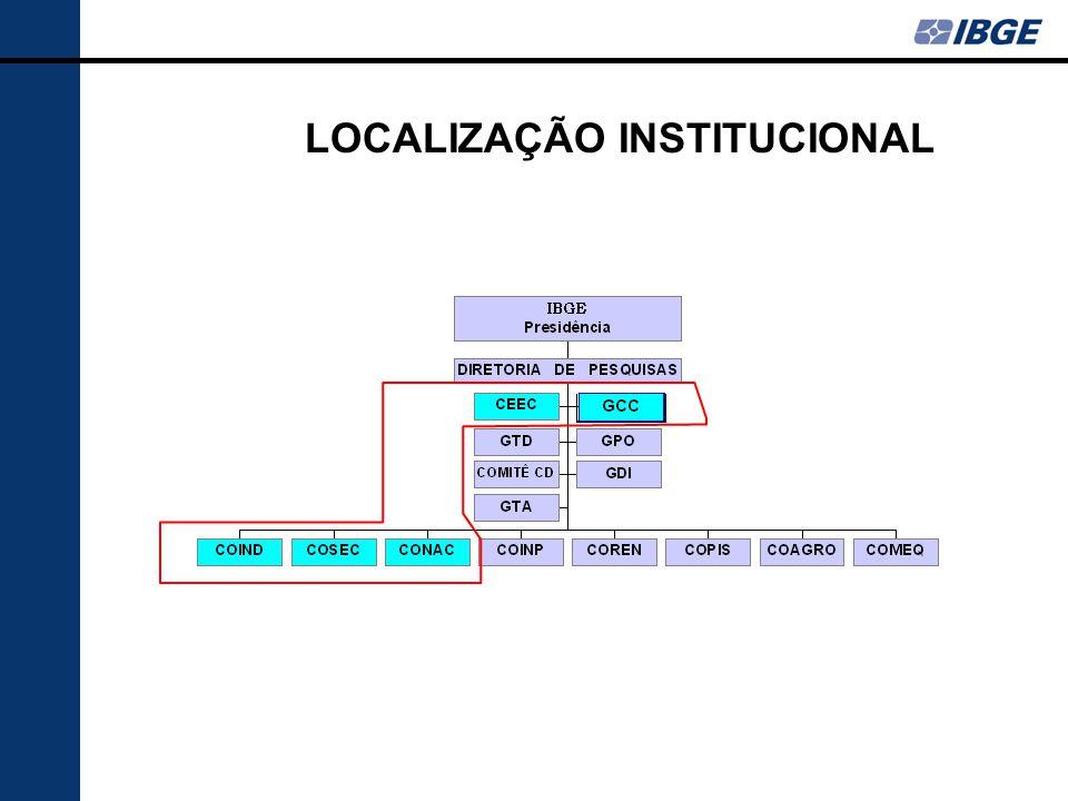 LOCALIZAÇÃO INSTITUCIONAL