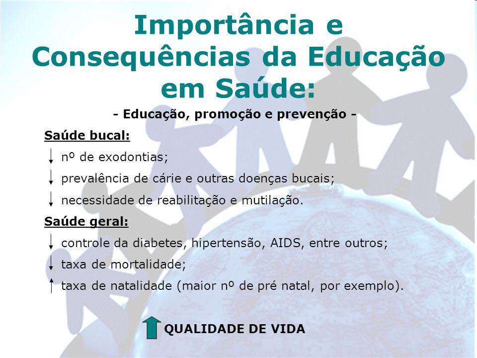 Importância e Consequências da Educação em Saúde: - Educação, promoção e prevenção - Saúde bucal: nº de exodontias; prevalência de cárie e outras doenças bucais; necessidade de reabilitação e mutilação.