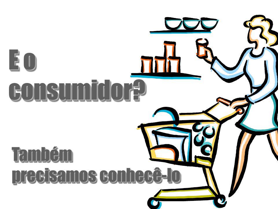E o consumidor? consumidor? Também precisamos conhecê-lo Também precisamos conhecê-lo