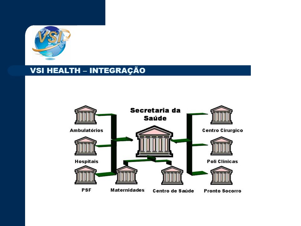 VSI HEALTH – INTEGRAÇÃO
