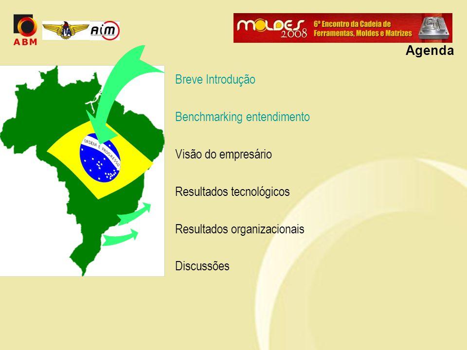 Breve Introdução Benchmarking entendimento Visão do empresário Resultados tecnológicos Resultados organizacionais Discussões Agenda