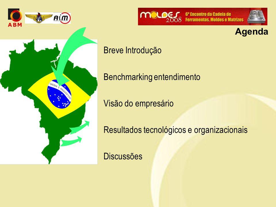 Breve Introdução Benchmarking entendimento Visão do empresário Resultados tecnológicos e organizacionais Discussões Agenda
