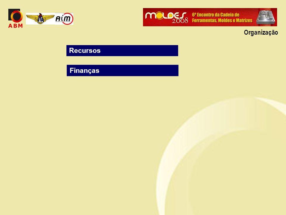 Organização Recursos Finanças