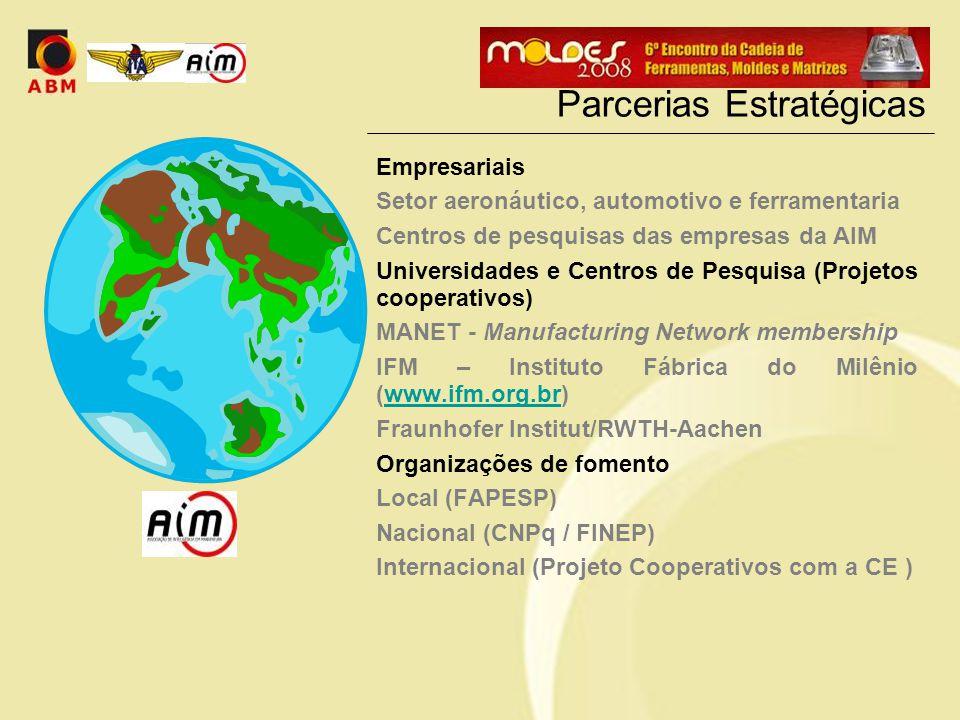 Parcerias Estratégicas Empresariais Setor aeronáutico, automotivo e ferramentaria Centros de pesquisas das empresas da AIM Universidades e Centros de Pesquisa (Projetos cooperativos) MANET - Manufacturing Network membership IFM – Instituto Fábrica do Milênio (www.ifm.org.br)www.ifm.org.br Fraunhofer Institut/RWTH-Aachen Organizações de fomento Local (FAPESP) Nacional (CNPq / FINEP) Internacional (Projeto Cooperativos com a CE )
