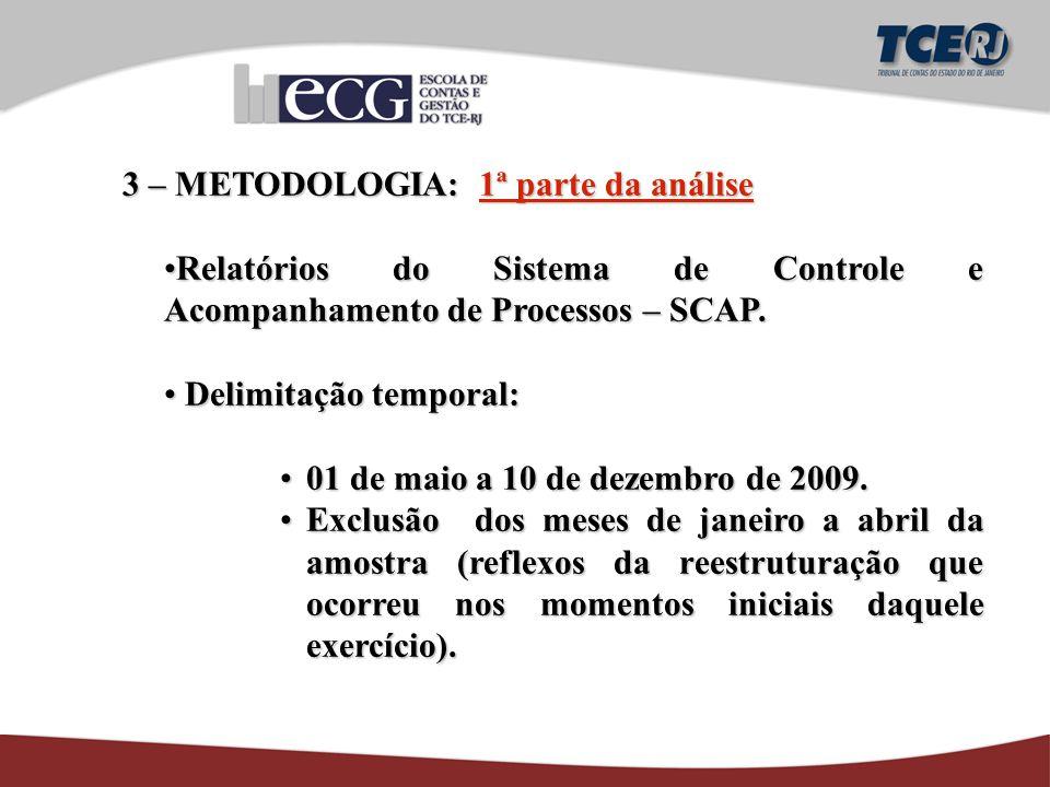 3 – METODOLOGIA: 1ª parte da análise Relatórios do Sistema de Controle e Acompanhamento de Processos – SCAP.Relatórios do Sistema de Controle e Acompanhamento de Processos – SCAP.