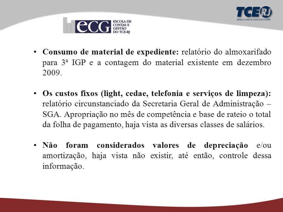 Consumo de material de expediente: relatório do almoxarifado para 3ª IGP e a contagem do material existente em dezembro 2009.