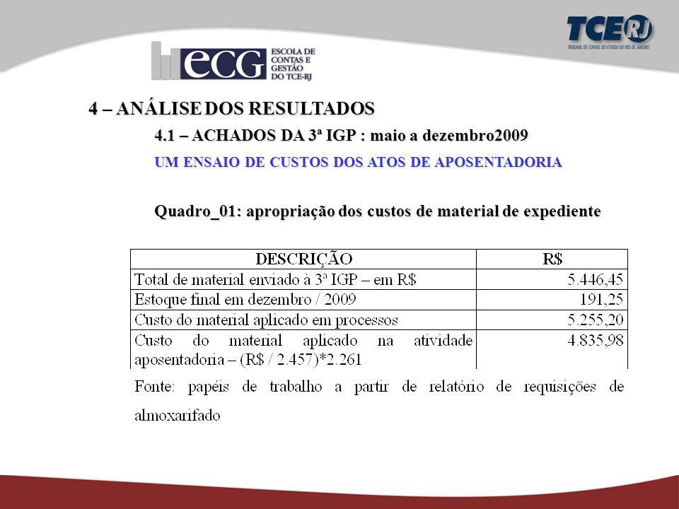 4 – ANÁLISE DOS RESULTADOS 4.1 – ACHADOS DA 3ª IGP : maio a dezembro2009 UM ENSAIO DE CUSTOS DOS ATOS DE APOSENTADORIA Quadro_01: apropriação dos custos de material de expediente