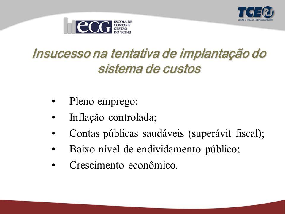 Insucesso na tentativa de implantação do sistema de custos Pleno emprego; Inflação controlada; Contas públicas saudáveis (superávit fiscal); Baixo nível de endividamento público; Crescimento econômico.