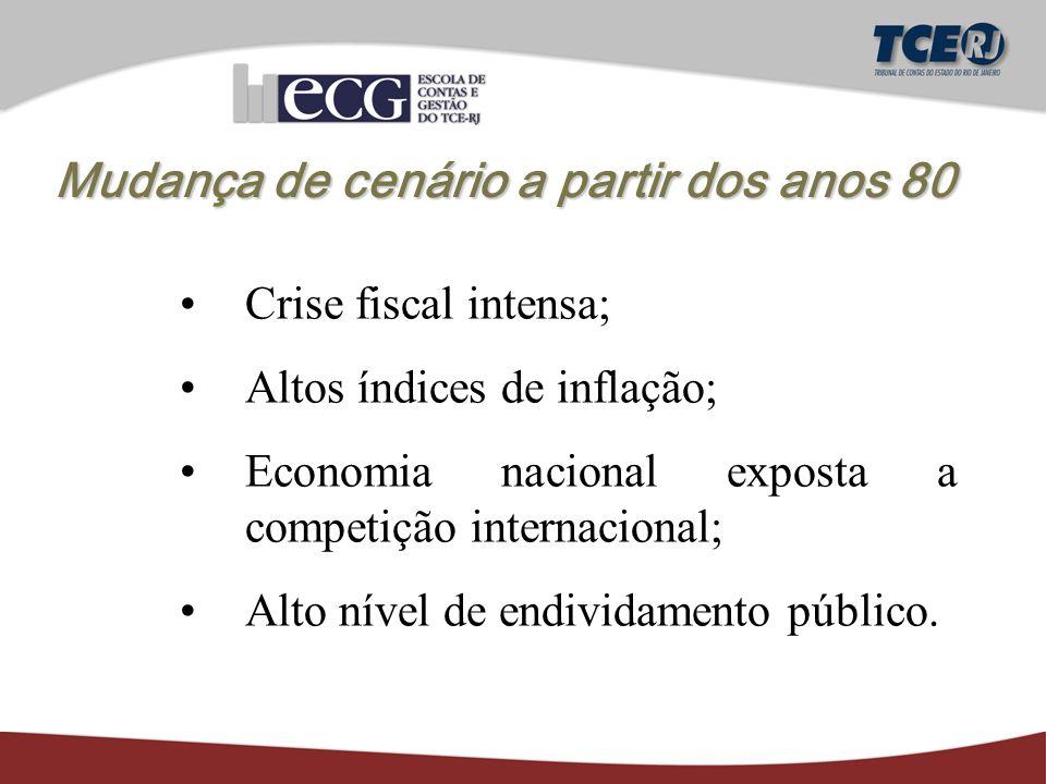 Mudança de cenário a partir dos anos 80 Crise fiscal intensa; Altos índices de inflação; Economia nacional exposta a competição internacional; Alto nível de endividamento público.