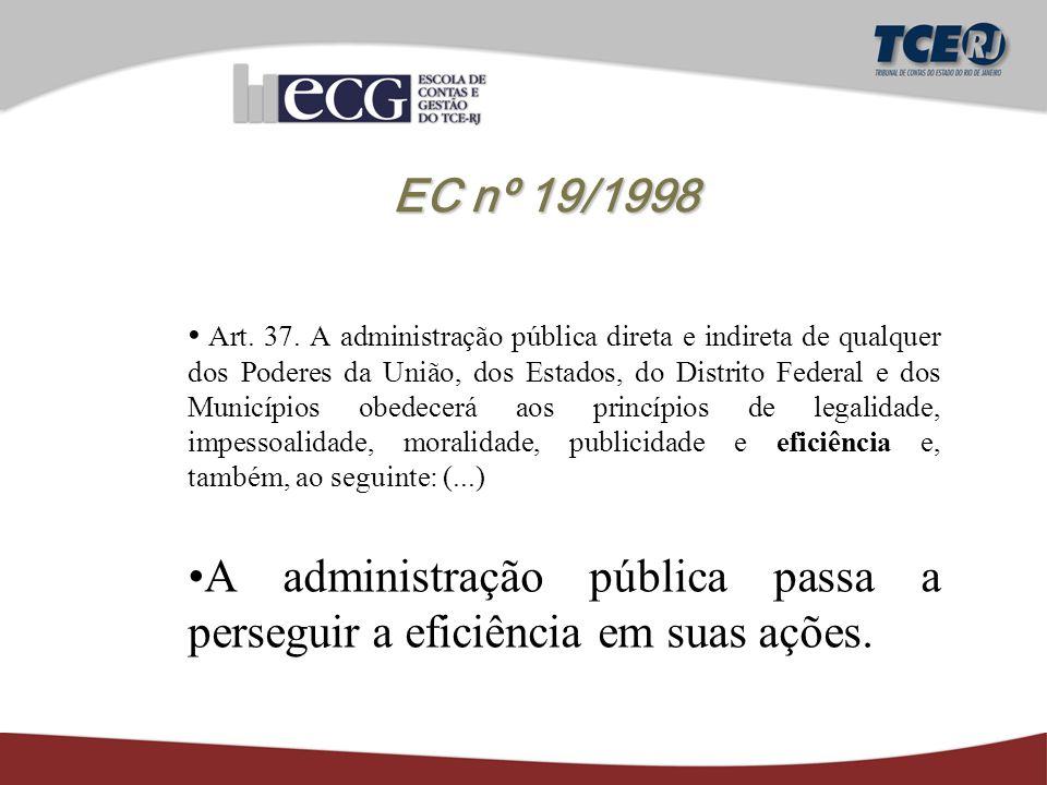 EC nº 19/1998 Art. 37.