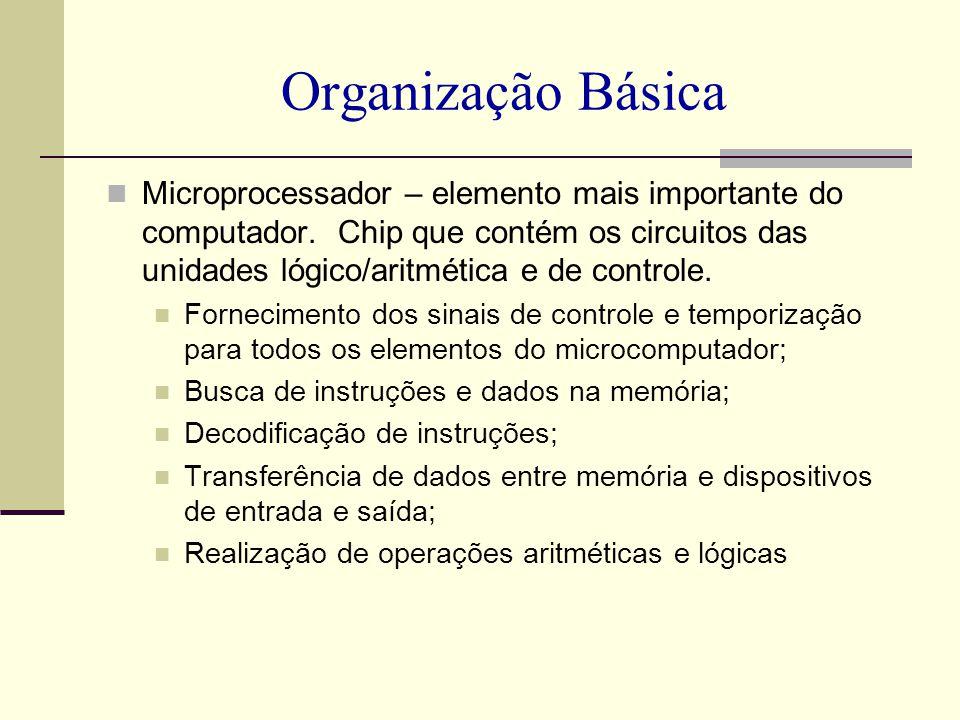 Organização Básica Microprocessador – elemento mais importante do computador. Chip que contém os circuitos das unidades lógico/aritmética e de control