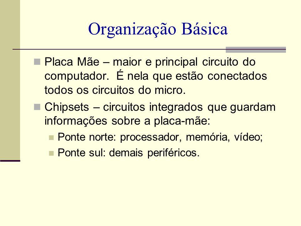 Organização Básica Placa Mãe – maior e principal circuito do computador. É nela que estão conectados todos os circuitos do micro. Chipsets – circuitos