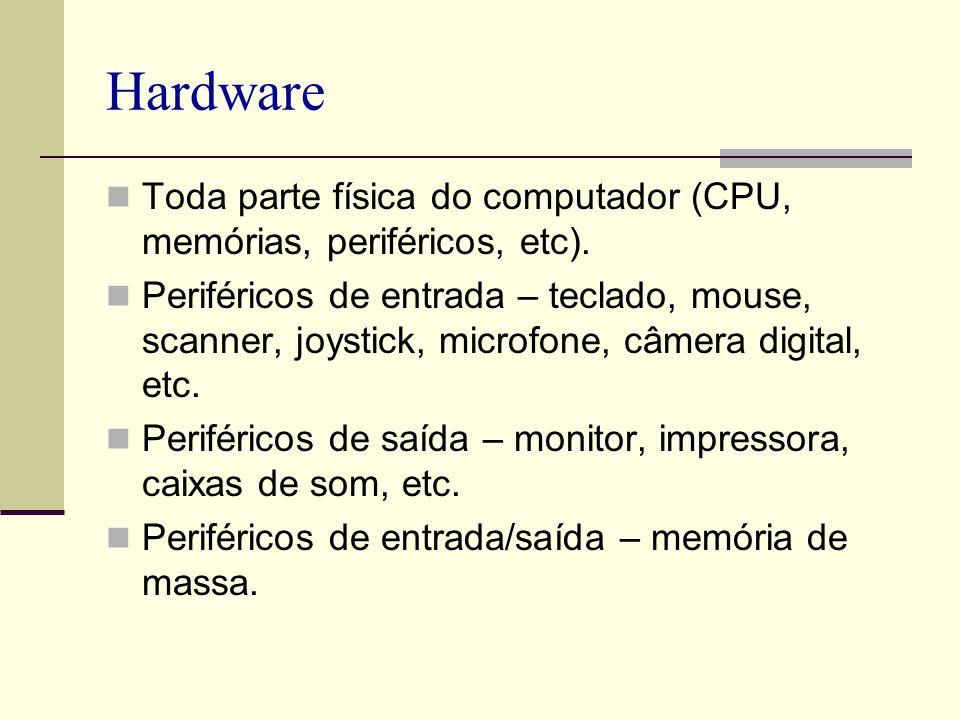 Hardware Toda parte física do computador (CPU, memórias, periféricos, etc). Periféricos de entrada – teclado, mouse, scanner, joystick, microfone, câm