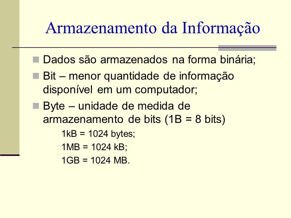 Armazenamento da Informação Dados são armazenados na forma binária; Bit – menor quantidade de informação disponível em um computador; Byte – unidade d