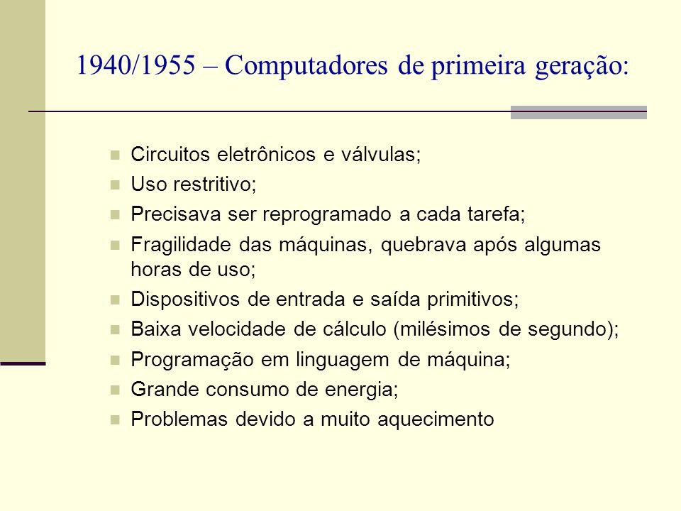 1940/1955 – Computadores de primeira geração: Circuitos eletrônicos e válvulas; Uso restritivo; Precisava ser reprogramado a cada tarefa; Fragilidade