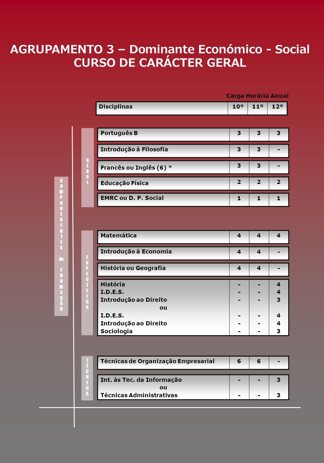 Português B333 AGRUPAMENTO 3 – Dominante Económico - Social CURSO DE CARÁCTER GERAL Introdução à Filosofia33- Francês ou Inglês (6) * 33- Educação Fís