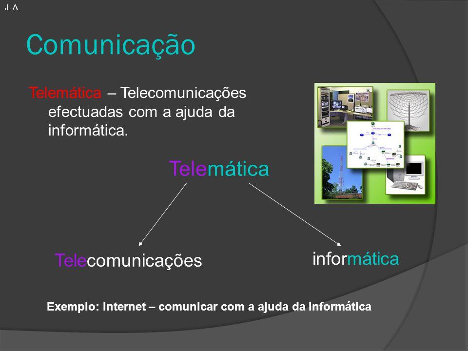 Comunicação Telemática – Telecomunicações efectuadas com a ajuda da informática. Telemática Telecomunicações informática Exemplo: Internet – comunicar