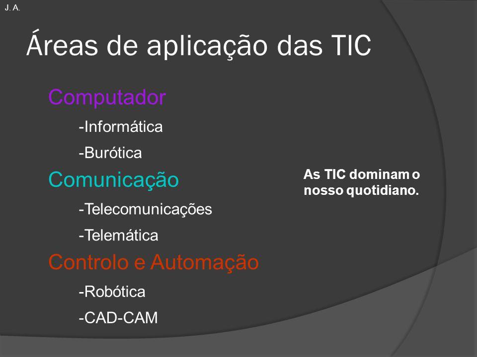 Áreas de aplicação das TIC Computador -Informática -Burótica Comunicação -Telecomunicações -Telemática Controlo e Automação -Robótica -CAD-CAM As TIC