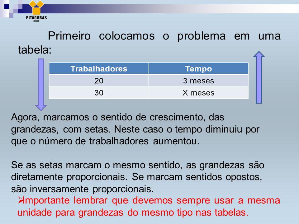 Primeiro colocamos o problema em uma tabela:  Importante lembrar que devemos sempre usar a mesma unidade para grandezas do mesmo tipo nas tabelas.