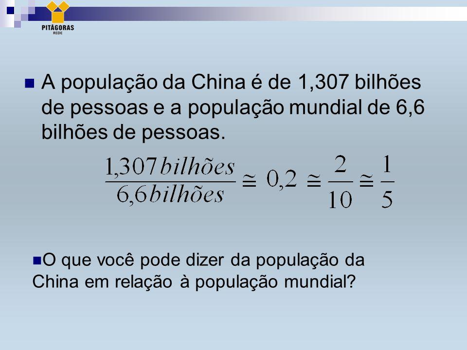 A população da China é de 1,307 bilhões de pessoas e a população mundial de 6,6 bilhões de pessoas.