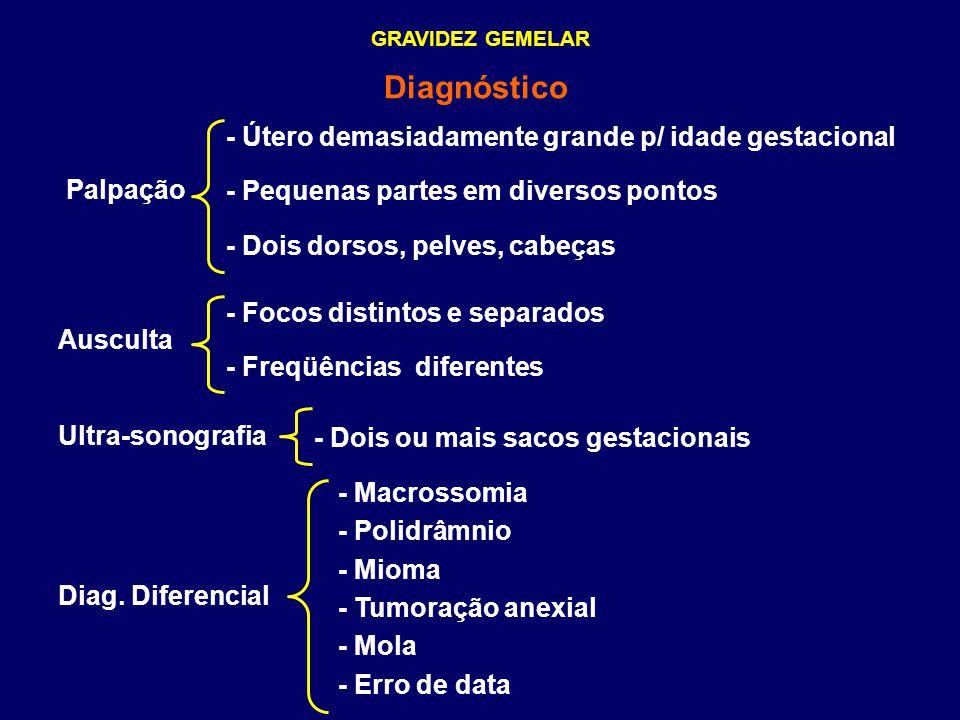 Diagnóstico - Útero demasiadamente grande p/ idade gestacional - Pequenas partes em diversos pontos - Dois dorsos, pelves, cabeças Palpação Ausculta -