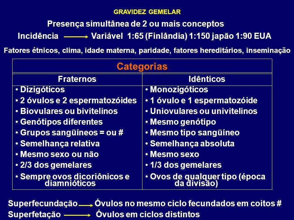 GRAVIDEZ GEMELAR Presença simultânea de 2 ou mais conceptos Categorias Dizigóticos 2 óvulos e 2 espermatozóides Biovulares ou bivitelinos Genótipos di