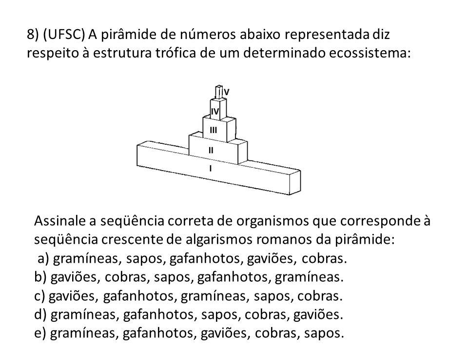 8) (UFSC) A pirâmide de números abaixo representada diz respeito à estrutura trófica de um determinado ecossistema: Assinale a seqüência correta de or