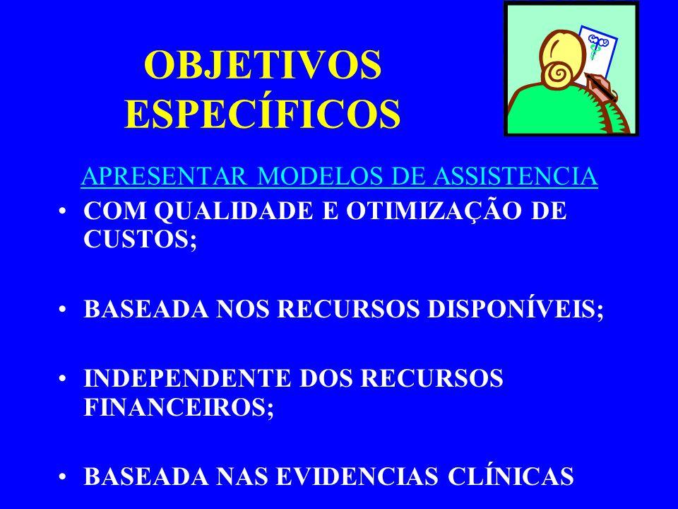 TEMA E PROBLEMÁTICA ADEQUAÇÃO DOS MODELOS DE GESTÃO ÀS REALIDADES DOS SERVIÇOS DE SAÚDE