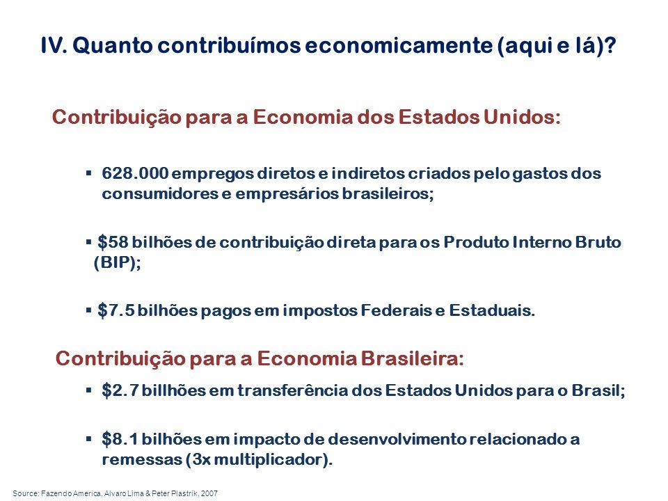 IV.Quanto contribuímos economicamente (aqui e lá).