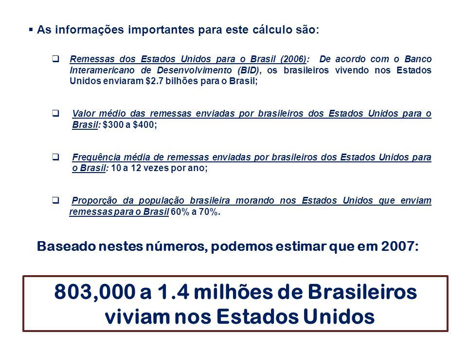  As informações importantes para este cálculo são:  Remessas dos Estados Unidos para o Brasil (2006): De acordo com o Banco Interamericano de Desenvolvimento (BID), os brasileiros vivendo nos Estados Unidos enviaram $2.7 bilhões para o Brasil;  Valor médio das remessas enviadas por brasileiros dos Estados Unidos para o Brasil: $300 a $400;  Frequência média de remessas enviadas por brasileiros dos Estados Unidos para o Brasil: 10 a 12 vezes por ano;  Proporção da população brasileira morando nos Estados Unidos que enviam remessas para o Brasil 60% a 70%.