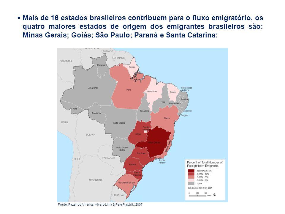  Mais de 16 estados brasileiros contribuem para o fluxo emigratório, os quatro maiores estados de origem dos emigrantes brasileiros são: Minas Gerais; Goiás; São Paulo; Paraná e Santa Catarina: Fonte: Fazendo America, Alvaro Lima & Pete Plastrik, 2007