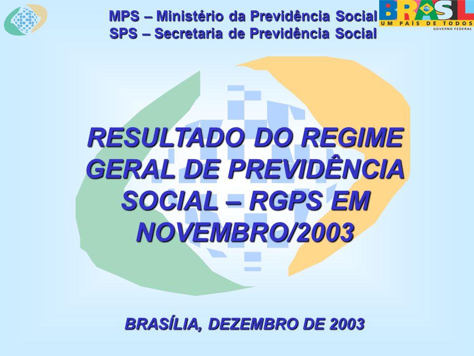 MPS – Ministério da Previdência Social SPS – Secretaria de Previdência Social RESULTADO DO REGIME GERAL DE PREVIDÊNCIA SOCIAL – RGPS EM NOVEMBRO/2003 BRASÍLIA, DEZEMBRO DE 2003