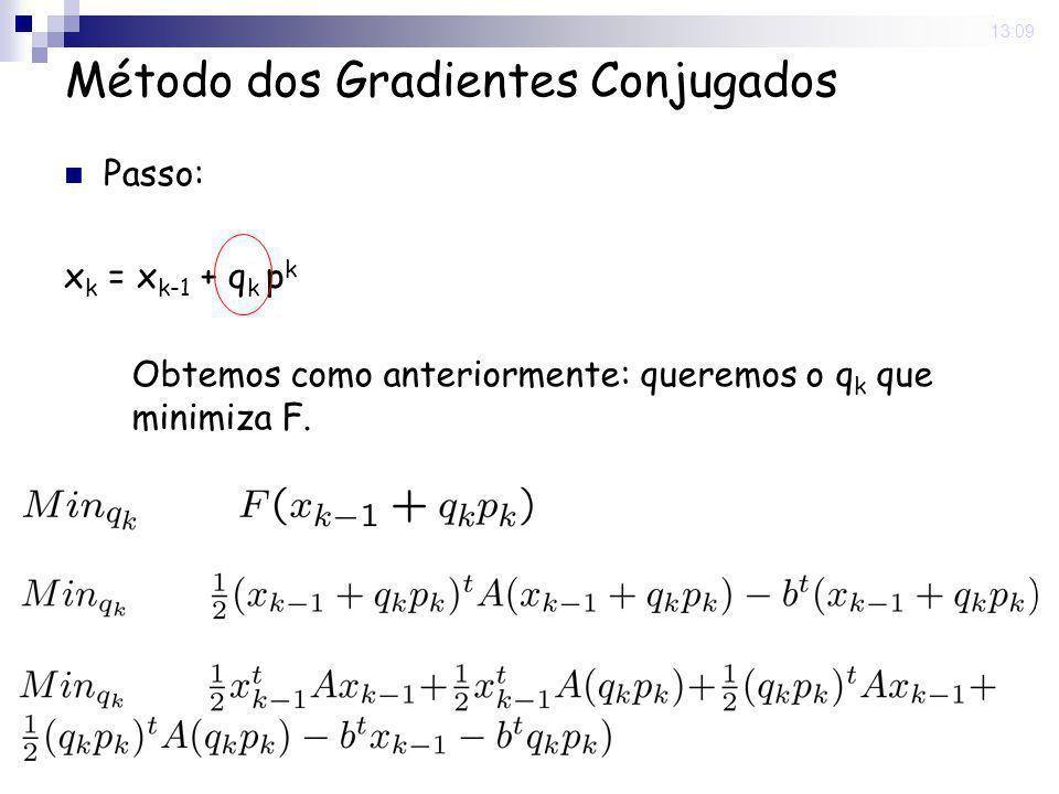 16 Nov 2008. 13:09 Método dos Gradientes Conjugados Passo: x k = x k-1 + q k p k Obtemos como anteriormente: queremos o q k que minimiza F.