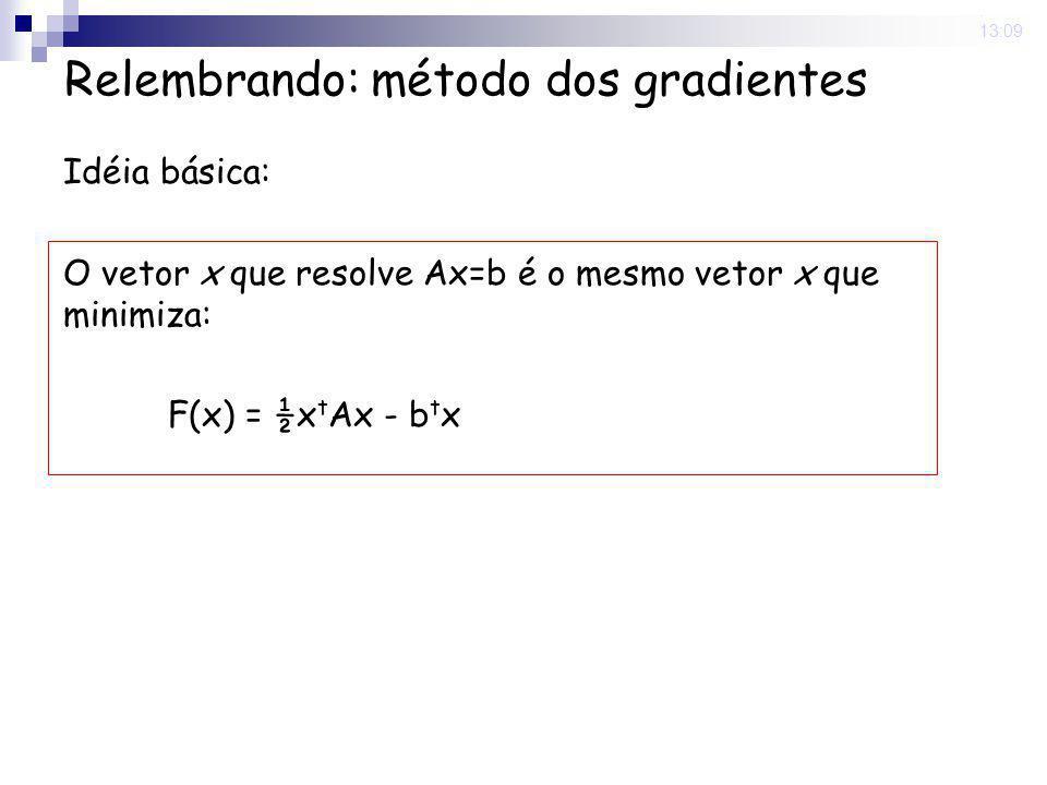 16 Nov 2008. 13:09 Relembrando: método dos gradientes Idéia básica: O vetor x que resolve Ax=b é o mesmo vetor x que minimiza: F(x) = ½x t Ax - b t x