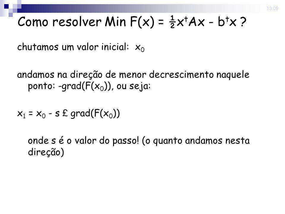 16 Nov 2008. 13:09 Como resolver Min F(x) = ½x t Ax - b t x ? chutamos um valor inicial: x 0 andamos na direção de menor decrescimento naquele ponto: