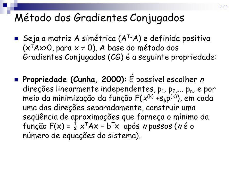 16 Nov 2008. 13:09 Método dos Gradientes Conjugados Seja a matriz A simétrica (A T= A) e definida positiva (x T Ax>0, para x  0). A base do método do
