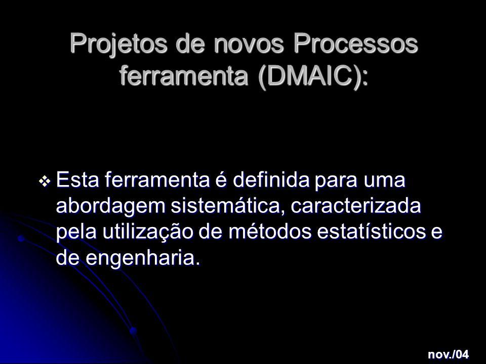 Projetos de novos Processos ferramenta (DMAIC): nov./04  Esta ferramenta é definida para uma abordagem sistemática, caracterizada pela utilização de métodos estatísticos e de engenharia.