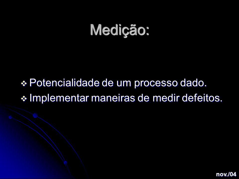 Medição:  Potencialidade de um processo dado.  Implementar maneiras de medir defeitos. nov./04