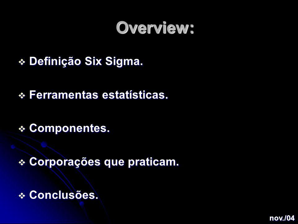 Overview:  Definição Six Sigma.  Ferramentas estatísticas.