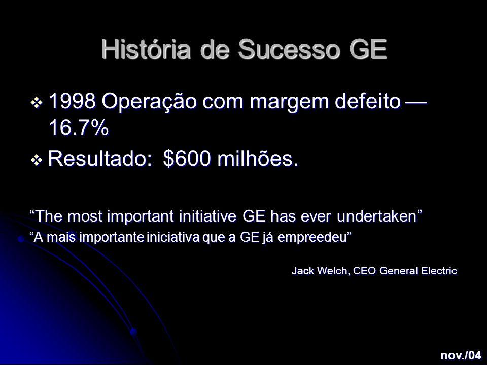 História de Sucesso GE  1998 Operação com margem defeito — 16.7%  Resultado: $600 milhões.
