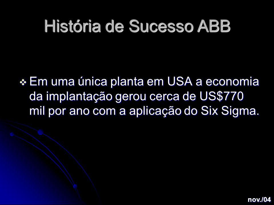 História de Sucesso ABB  Em uma única planta em USA a economia da implantação gerou cerca de US$770 mil por ano com a aplicação do Six Sigma.