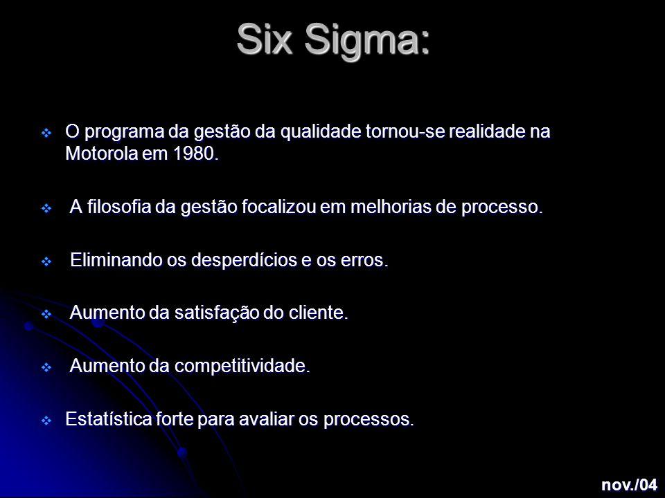 Exemplo de sucesso com a implantação do Six Sigma. nov./04