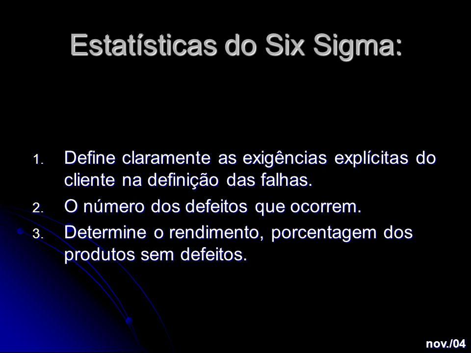 Conclusões:  Filosofia da qualidade com sucesso. Alvo estatístico de seis sigma.