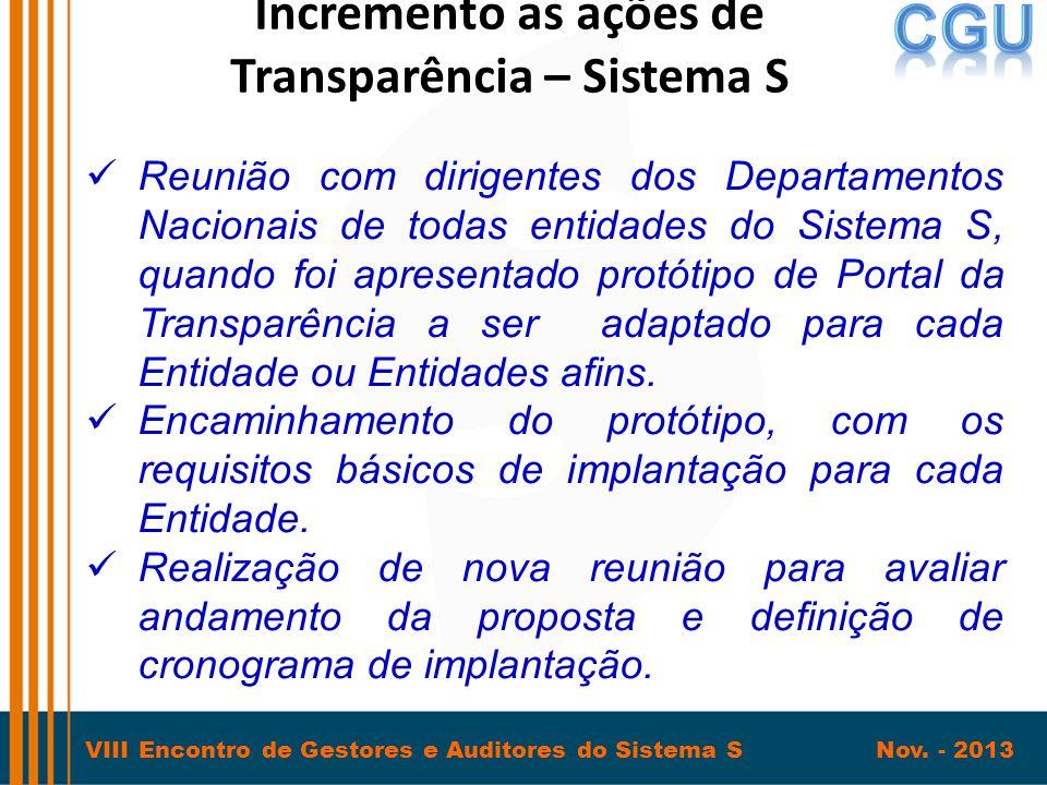 VIII Encontro de Gestores e Auditores do Sistema S Nov. - 2013 Incremento as ações de Transparência – Sistema S Reunião com dirigentes dos Departament