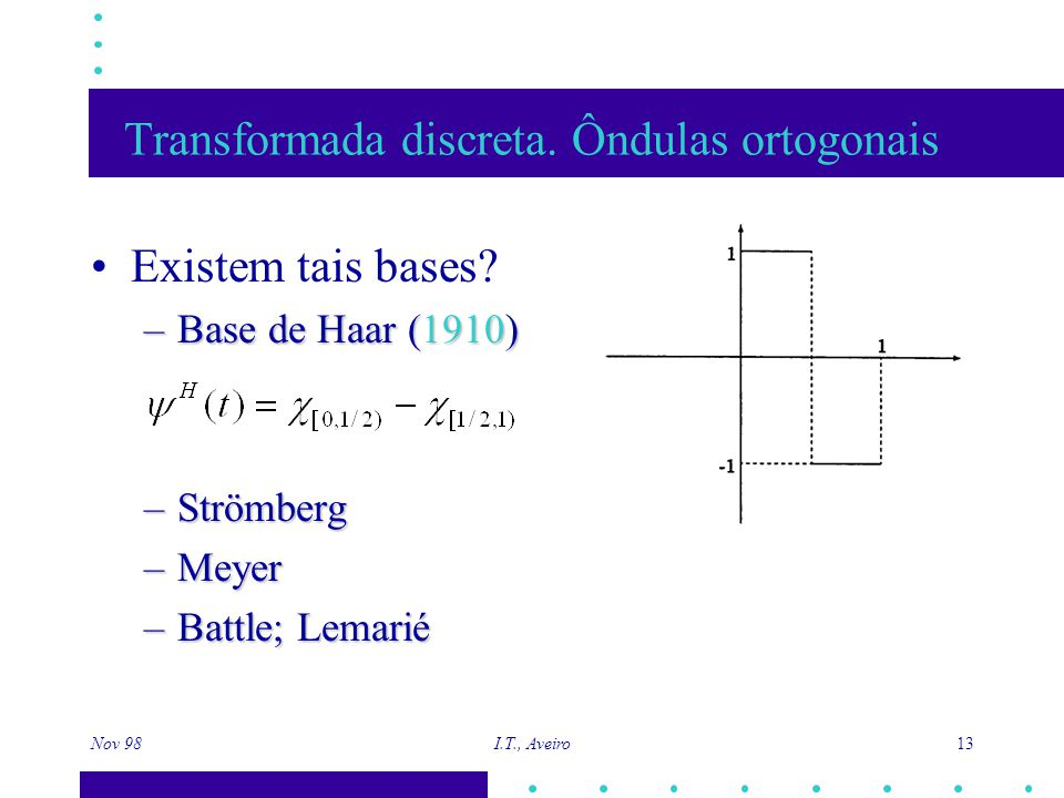 Nov 98 I.T., Aveiro 13 Transformada discreta. Ôndulas ortogonais Existem tais bases? –Base de Haar (1910) –Strömberg –Meyer –Battle; Lemarié