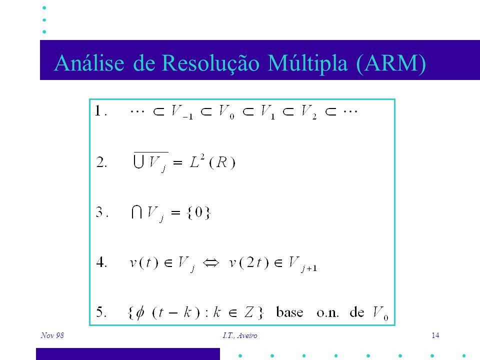 Nov 98 I.T., Aveiro 14 Análise de Resolução Múltipla (ARM)
