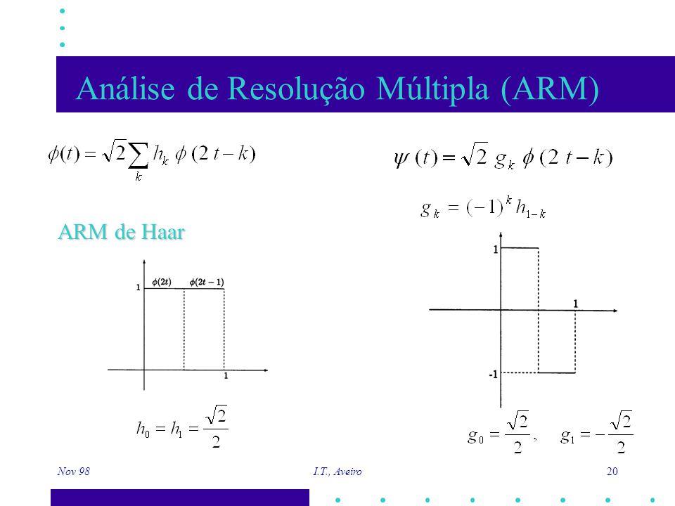 Nov 98 I.T., Aveiro 20 Análise de Resolução Múltipla (ARM) ARM de Haar