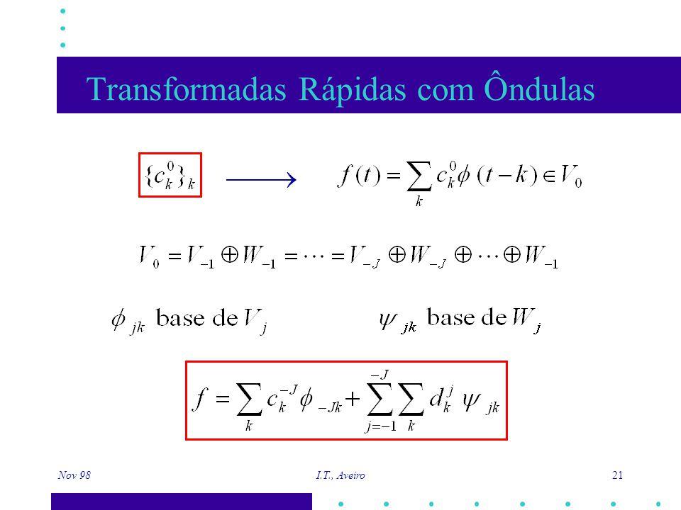 Nov 98 I.T., Aveiro 21 Transformadas Rápidas com Ôndulas