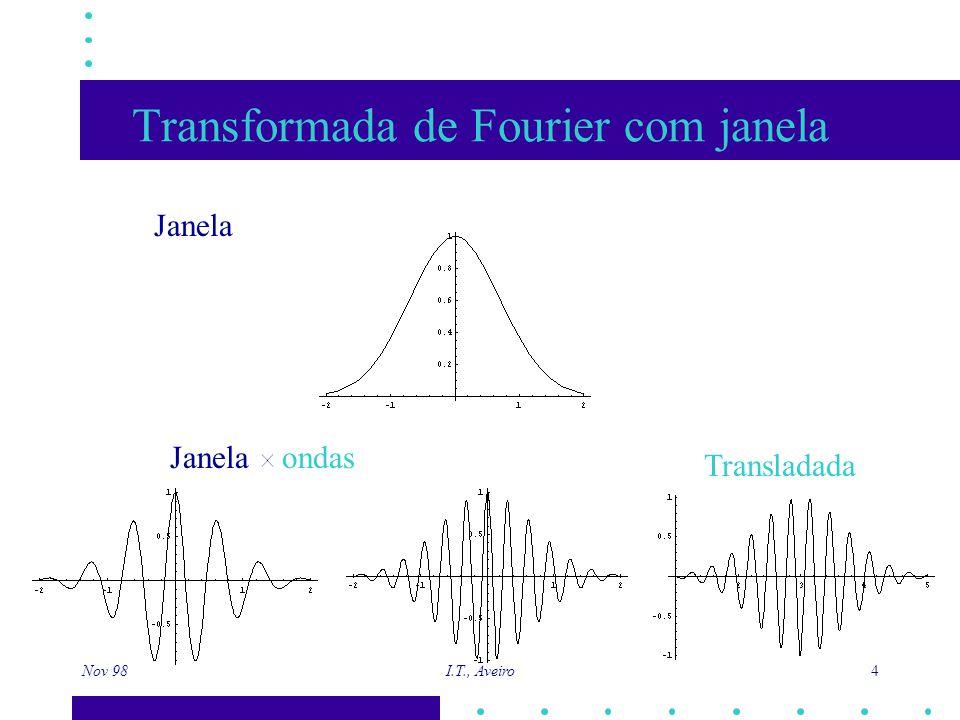 Nov 98 I.T., Aveiro 5 Transformada contínua com ôndula A janela já oscila (onda)